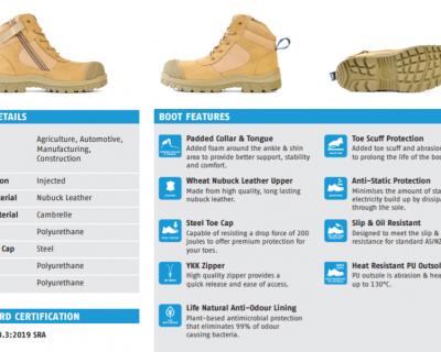 Wheat Nubuck Zip / Lace Up Safety Boot – Zippy 804-88841